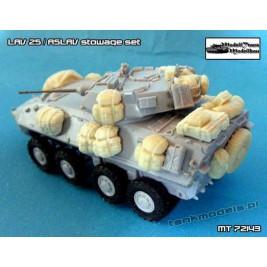 LAV-25 / Stryker stowage set - Modell Trans 72143